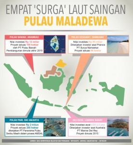Surga_Laut_Infografis_Detikfinance