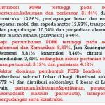Distribusi dan Laju Pertumbuhan PDRB Lombok Barat 2015